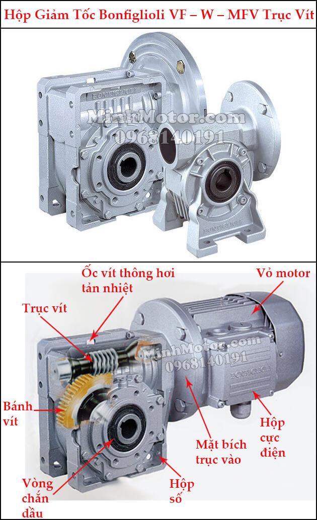 Hộp giảm tốc Bonfiglioli VF – W – MFV trục vít