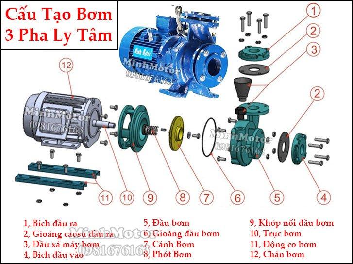 Motor nhanh tua bơm nước công nghiệp