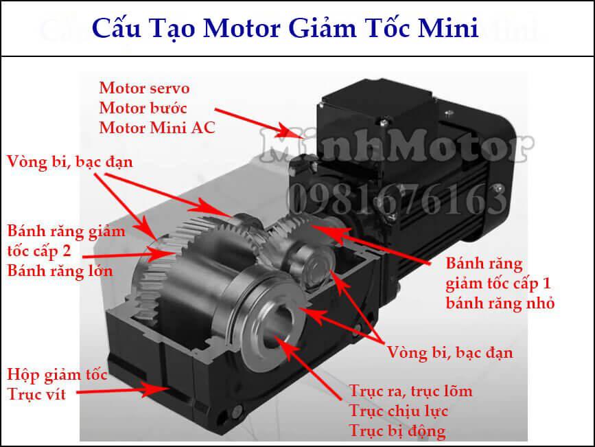 Cấu tạo motor tua chậm mini