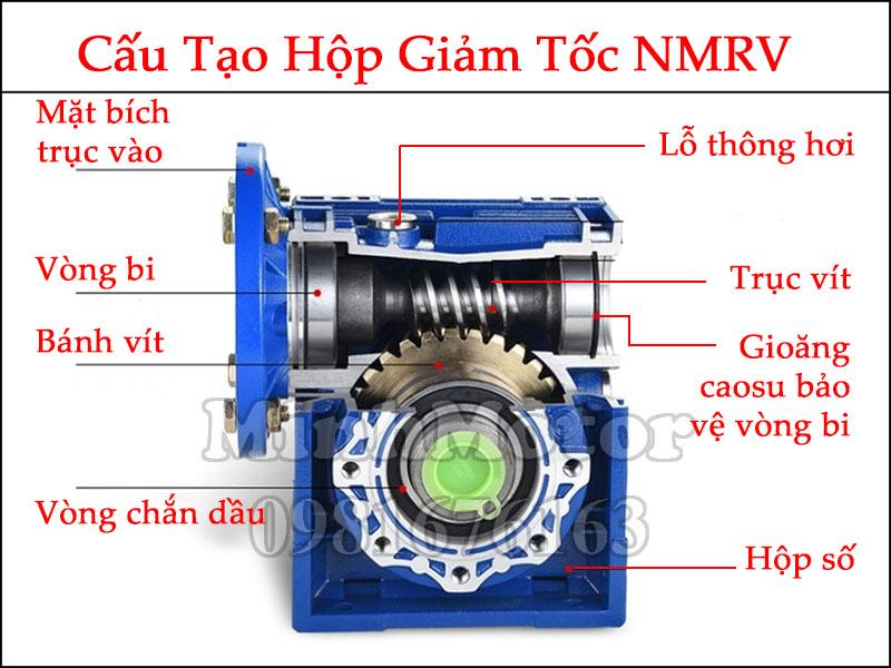 Cấu tạo hộp giảm tốc 1 cấp NMRV