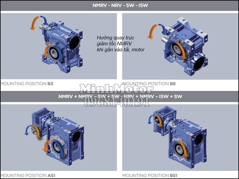 hướng quay trục giảm tốc NMRV