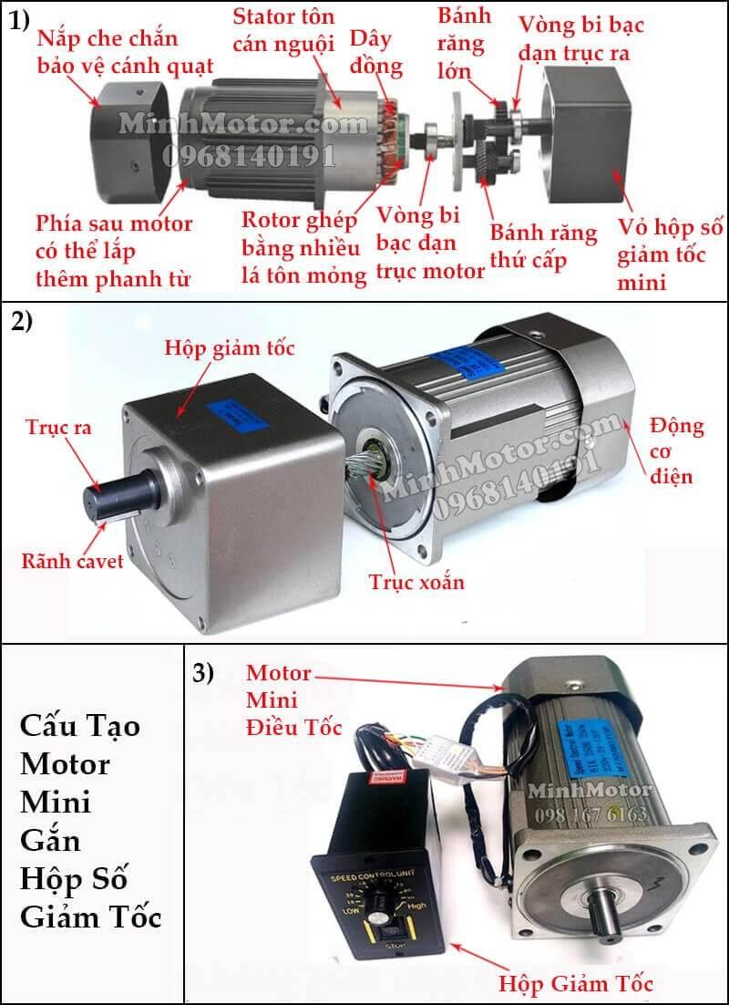 cấu tạo motor nini gắn Hộp giảm tốc Trung Quốc mini