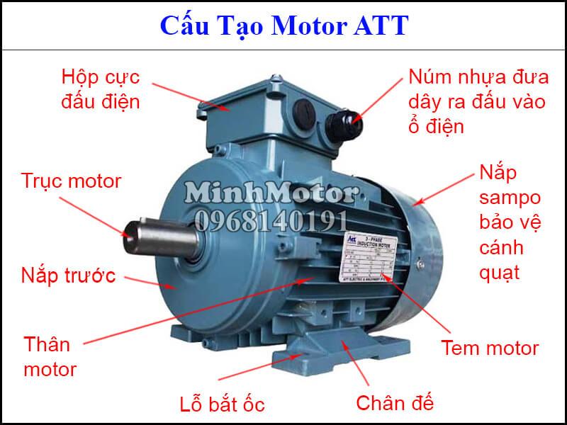 Cấu tạo motor ATT