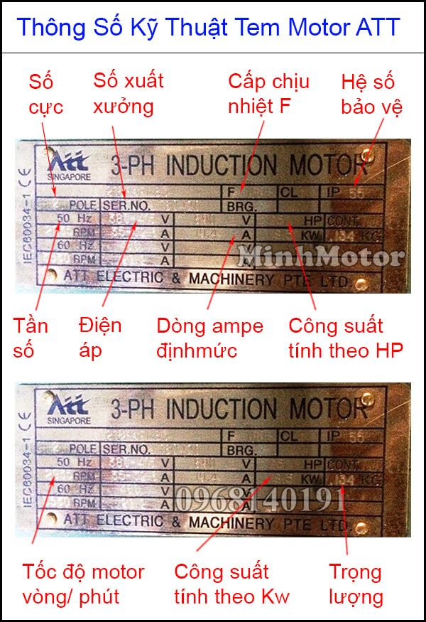 Thông số kỹ thuật tem motor ATT