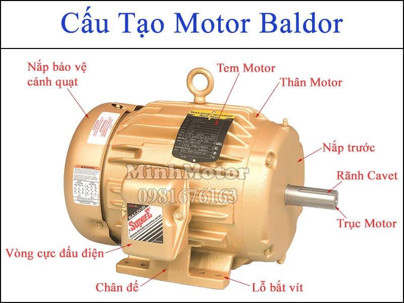 Cấu tạo Motor Baldor