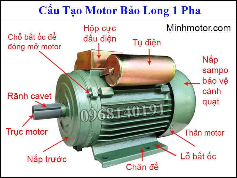 Cấu tạo motor Bảo Long 1 pha