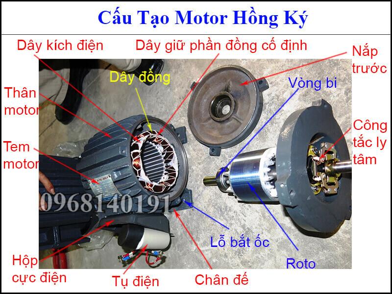 Cấu tạo motor Hồng Ký
