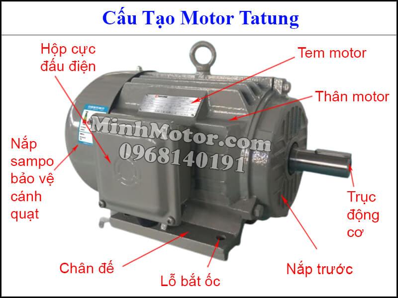 Cấu tạo động cơ Tatung 3 pha