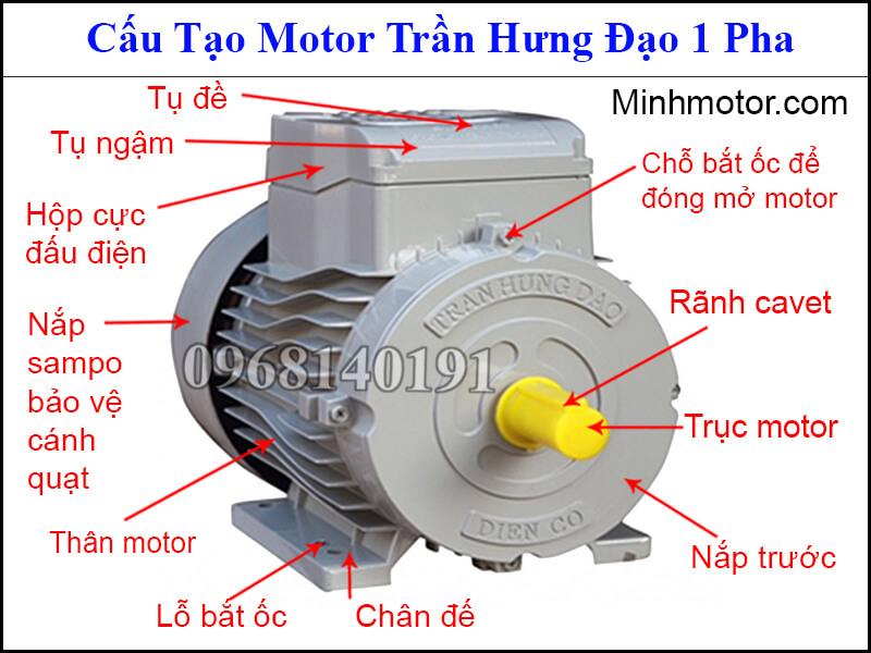 Cấu tạo motor Trần Hưng Đạo 1 pha