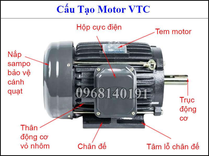 Cấu tạo motor VTC