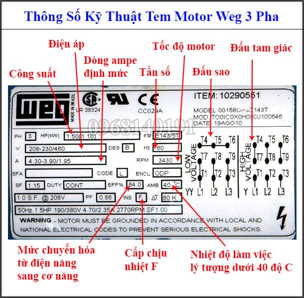 Thông số kỹ thuật motor Weg 3 pha