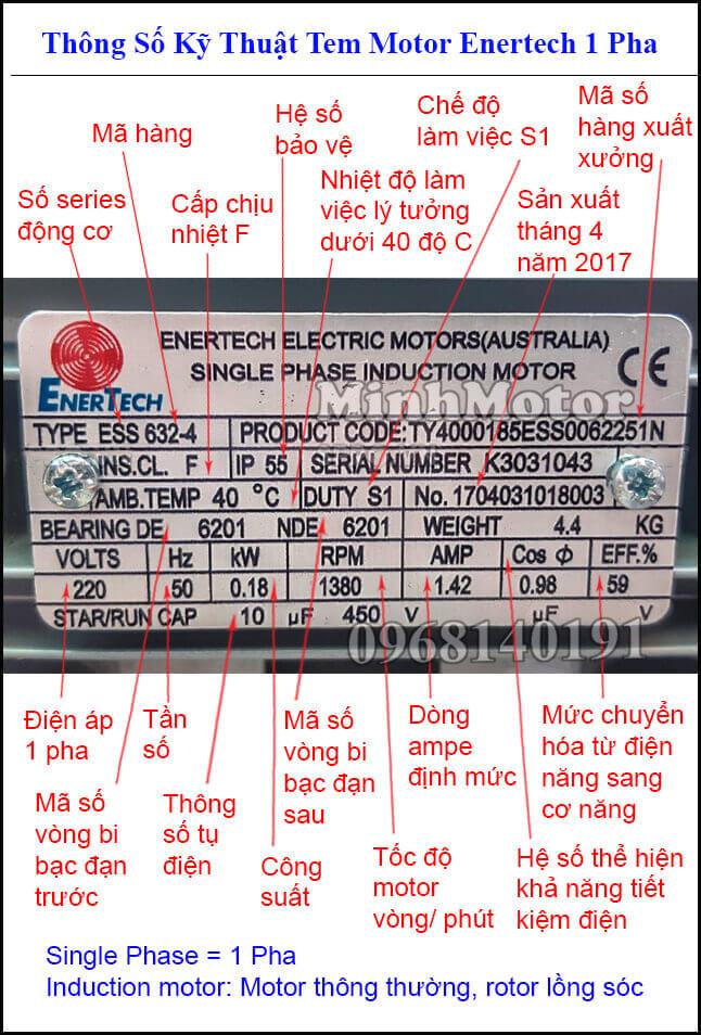 Thông số kỹ thuật tem motor Enertech 1 pha