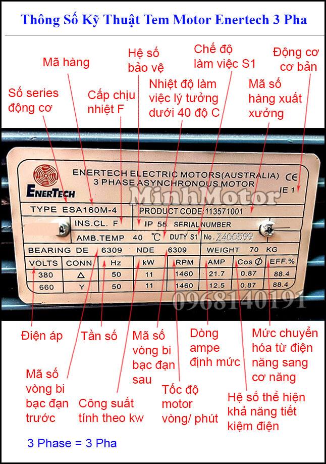 Thông số kỹ thuật tem motor Enertech 3 pha