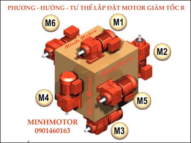 Các hướng lắp đặt motor giảm tốc chân đế