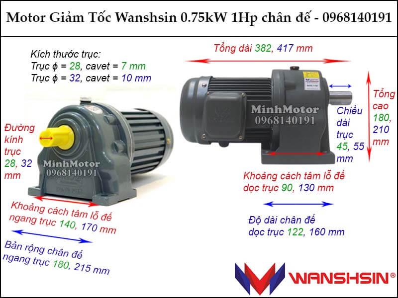 Kích thước motor giảm tốc Wanshsin GH 0.75KW 1Hp chân đế