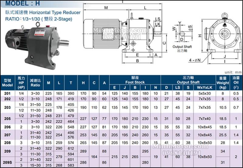 Bản vẽ Motor Liming tải nặng