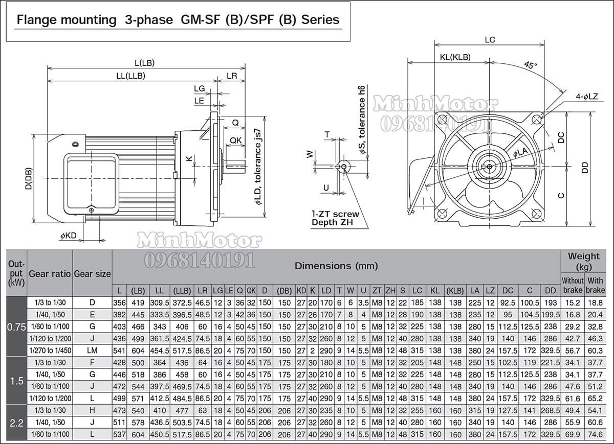Bản vẽ motor giảm tốc mitsubishi GM – SF, SPF mặt bích