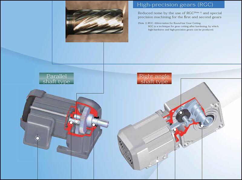 Cấu tạo Motor giảm tốc mitsubishi năm 2021, IE3