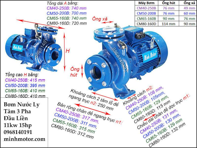 máy bơm nước 3 pha 11kw 15hp, 380v