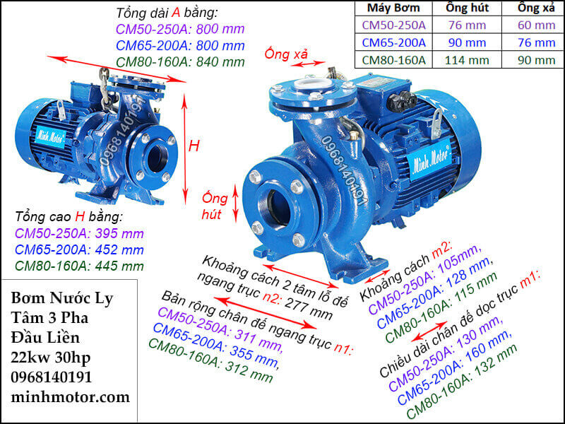 máy bơm nước 3 pha 22kw 30hp 30 ngựa, 380v