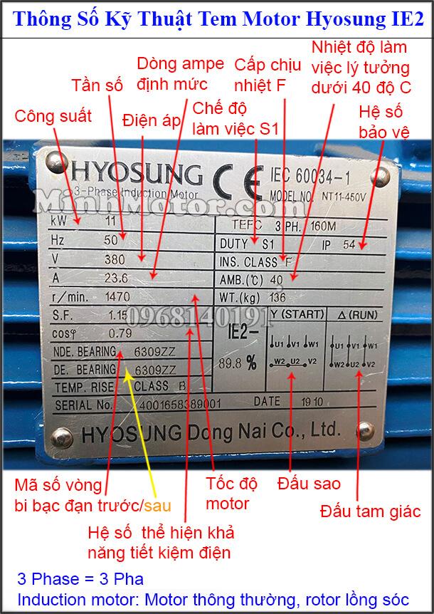 Tem động cơ điện Hyosung IE2 công suất trung bình