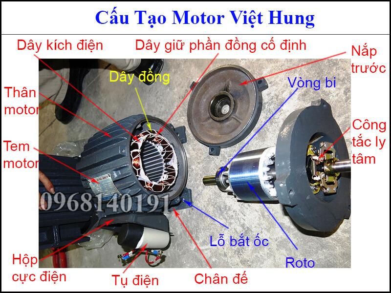 Cấu tạo motor Việt Hung