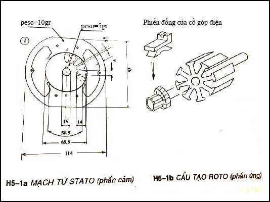 Cấu tạo động cơ điện vạn năng gồm có 2 phần là roto và stato