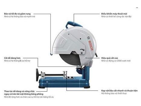 tìm hiểu về motor máy cắt, các sản phẩm phổ biến trên thị trường và cách chọn Các Sản Phẩm Motor Máy Cắt Phổ Biến Được Ứng Dụng Như Thế Nào? Máy cắt hiện nay có rất nhiều loại, đa dạng về mẫu mã chính vì thế tùy vào mục đích sử dụng khác nhau mà người tiêu dùng có thể lựa chọn motor máy cắt cho phù hợp nhất. Để các bạn có thể dễ dàng hơn trong quá trình chọn lựa này, các bạn hãy cùng điểm qua một số ứng dụng cơ bản của từng loại máy cắt đang được sử dụng phổ biến nhất hiện nay nhé! 1. Khái niệm motor máy cắt Motor máy cắt là loại máy dùng dây điện cực để làm công cụ, chúng được điều khiển bằng hệ thống động cơ điều khiển số, dựa theo quỹ đạo đã dự định sẵn để tiến hành cắt gia công các linh kiện. Máy cắt thích hợp để gia công các loại khuôn mẫu yêu cầu độ chính xác, độ cứng và độ dai cao cũng như các linh kiện có hình thái phức tạp và đặc biệt là các bản mẫu. Đồng thời, motor máy cắt còn được sử dụng rộng rãi trong công nghiệp sản xuất, chẳng hạn như máy đo, đồng hồ đo, điện gia dụng, máy móc cơ khí, xe ô tô, công nghiệp nhẹ,... Máy cắt thích hợp để gia công các loại khuôn mẫu yêu cầu độ chính xác 2. Các sản phẩm motor máy cắt phổ biến 2.1. Motor máy cắt sắt phổ biến Máy cắt sắt là loại máy hiện đang được dùng để cắt sắt thép cho các công trình xây dựng nhỏ, lớn hoặc các khu công nghiệp. Và chúng xuất hiện hầu hết tại các công trình xây dựng nhà xưởng hay cầu cống đường giao thông. Máy giúp đẩy nhanh tiến độ thi công bởi chúng giúp công việc gia công sắt thép trở nên dễ dàng và nhanh chóng hơn bao giờ hết. Sự xuất hiện của máy cắt chính là bước đột phá quan trọng trong ngành xây dựng nói chung và ngành cơ khí nói riêng. Lúc chưa có máy cắt, cần rất nhiều công nhân mới có thể cắt được đủ các thanh la sắt, chưa kể còn gặp phải những sai số khó tránh khỏi trong khi cắt thủ công. Sơ đồ hoạt động của motor máy cắt sắt phổ biến Thiết kế máy cắt với phần chân đế ở bên dưới rộng có lót thêm phần cao su bên dưới để giúp máy bám chắc vào bề mặt sử dụng. Đồng thời, giúp đảm bả