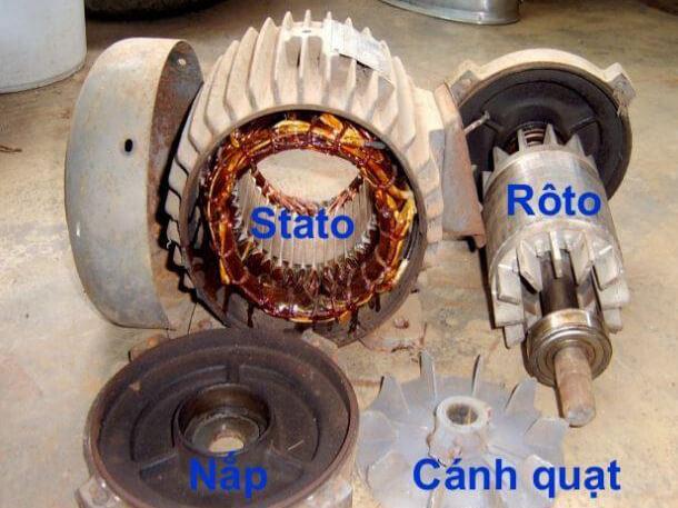 Chi tiết sơ đồ cấu tạo của động cơ cảm ứng