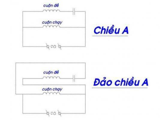 Phân biệt cuộn đề và cuộn chạy trong động cơ điện 3 pha