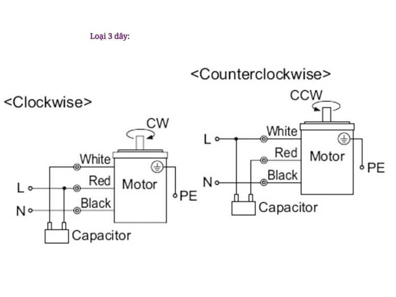 Sơ đồ đảo chiều quay của động cơ điện 3 pha sang 1 pha