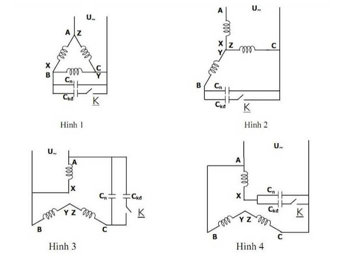 Sơ đồ nguồn điện 3 pha và 1 pha đang được sử dụng phổ biến hiện nay