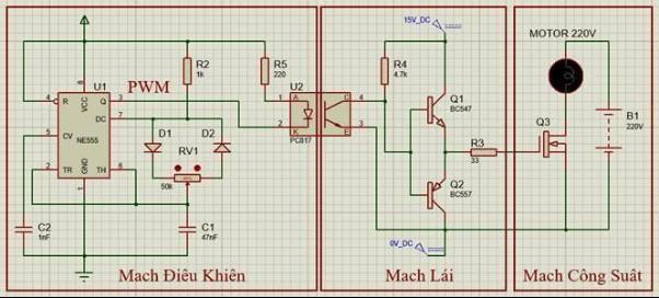 Điều khiển động cơ PWM DC hay thay đổi giá trị của độ rộng xung