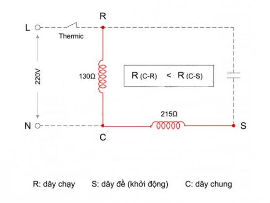 Sơ đồ đấu dây motor bao gồm có3 dây (1 tốc độ)