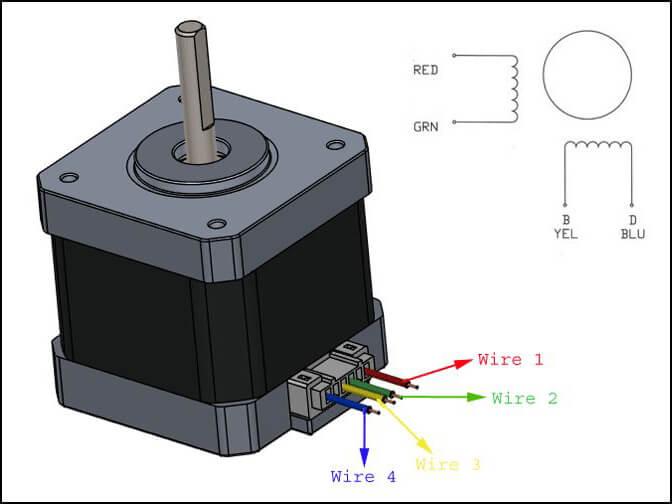 Kết nối theo cặp pha của động cơ bước đến 2 cặp 1A - 1B và cặp 2A - 2B