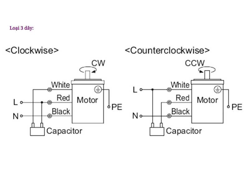 Sơ đồ mạch điện khi đảo chiều motor 1 pha