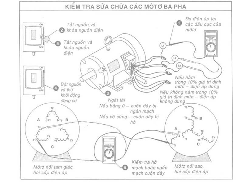Kiểm tra sửa chữa motor 3 pha