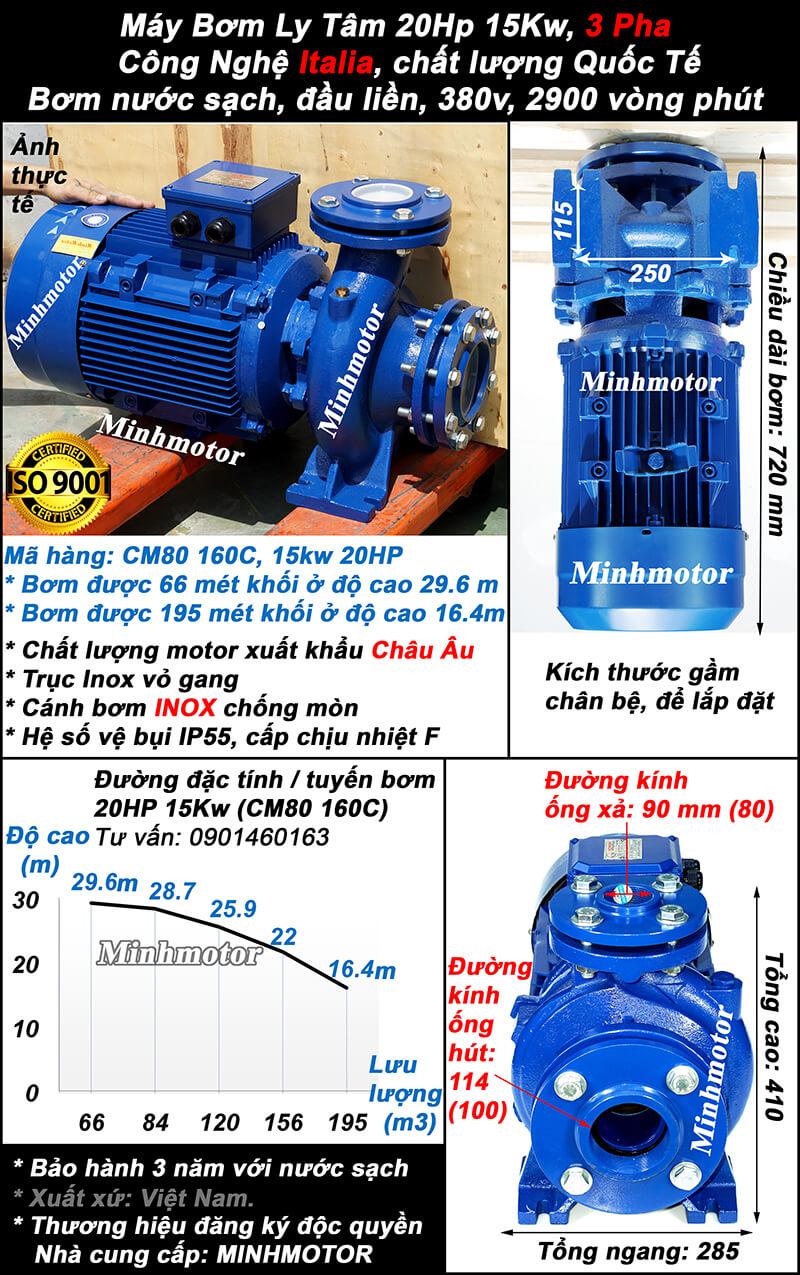 Máy bơm nước 20hp CM80-160C