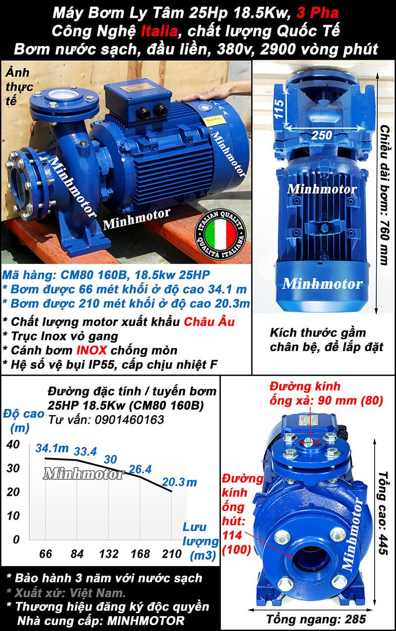 Máy bơm nước 25Hp CM80-160B hút 210 mét khối, đẩy cao 34.1 mét