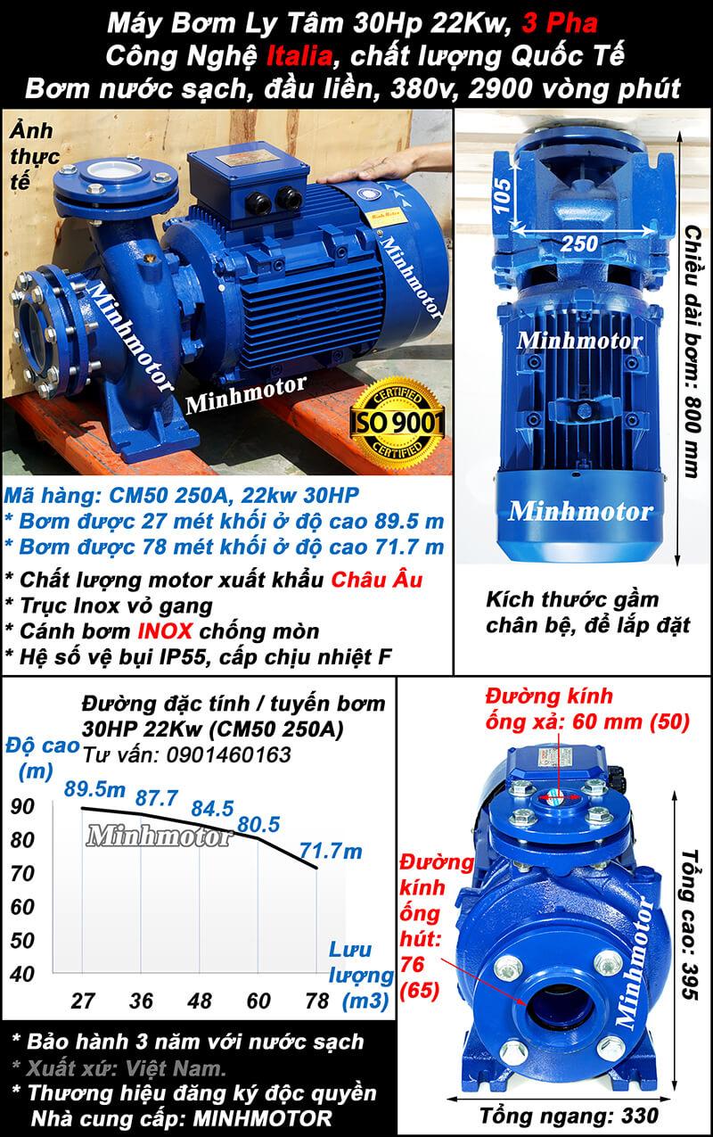 Máy bơm nước 30Hp CM50-250A hút 78 mét khối, đẩy cao 89.5 mét