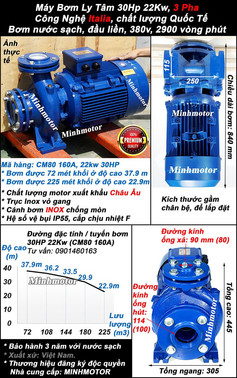 Máy bơm nước 30Hp CM80-160A hút 225 mét khối, đẩy cao 38 mét
