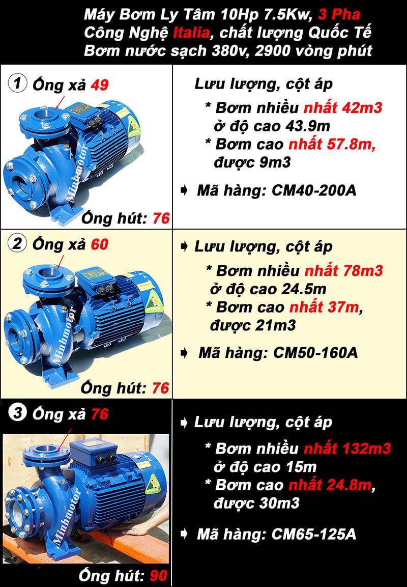 Cách chọn máy bơm 3 pha 7.5kw 10hp