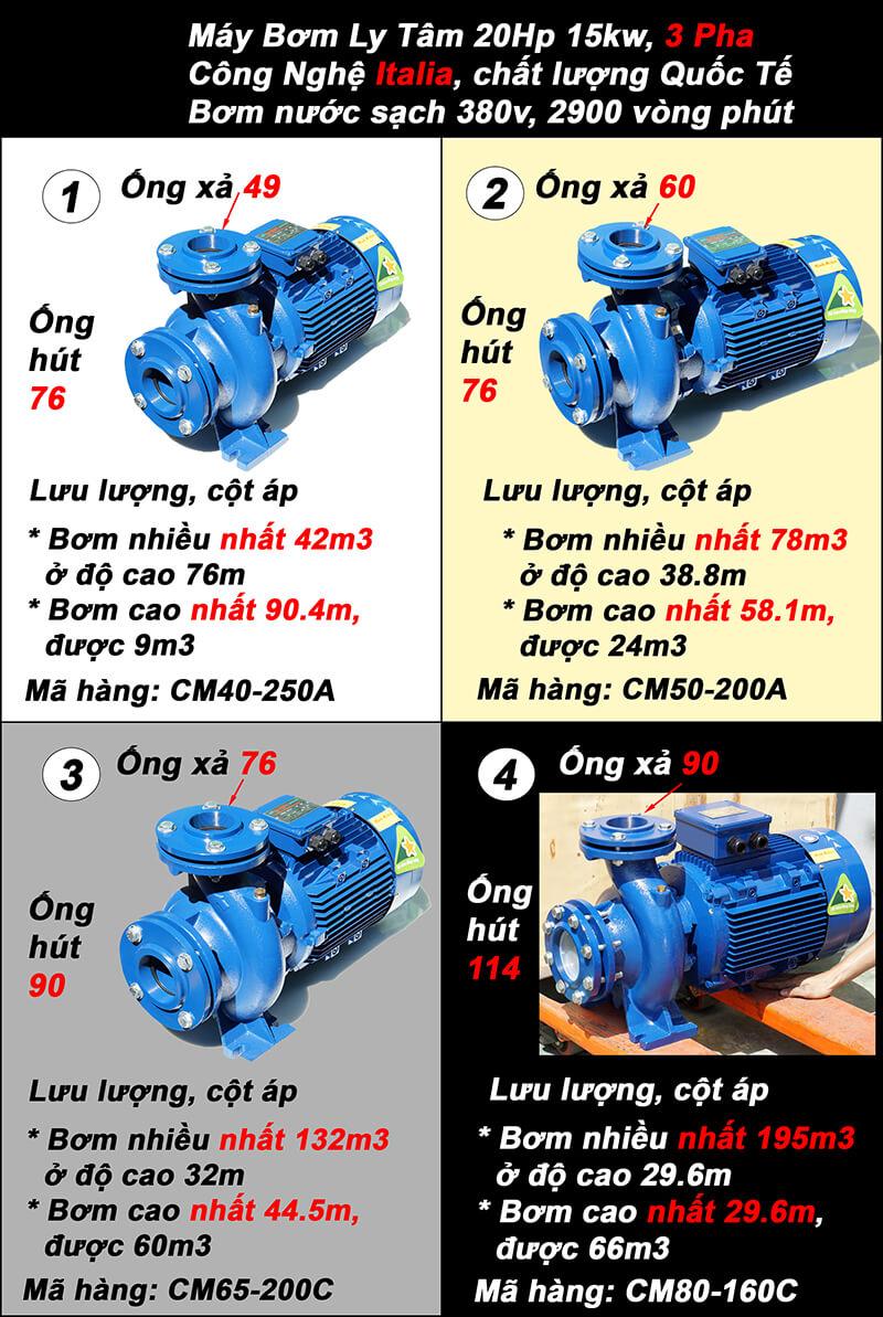 Cách chọn máy bơm 3 pha 15kw 20hp