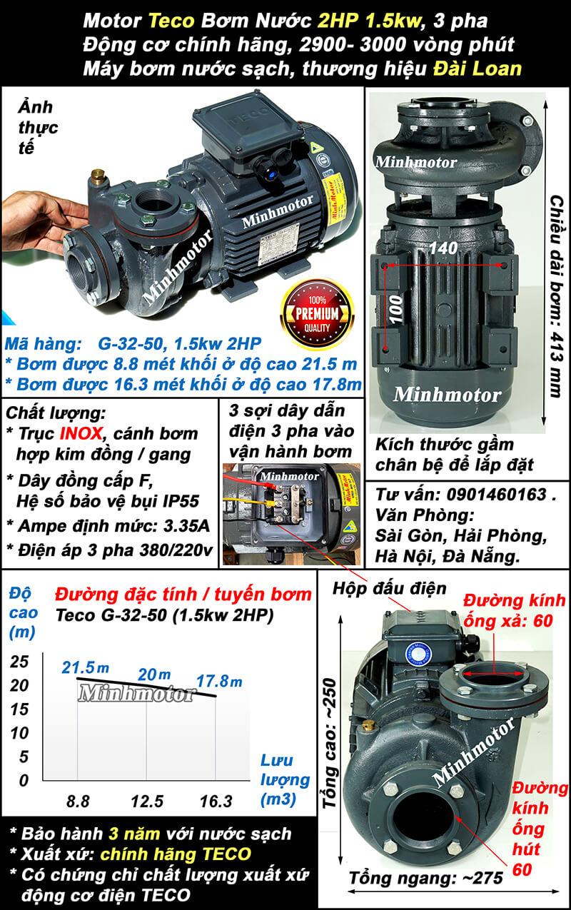 Máy bơm Teco 3HP 2.2w G33-65, lưu lượng 29 m3/h, cột áp 20m `