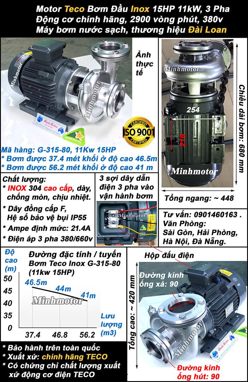 Bơm nước Teco 15Hp 11Kw đầu inox G315-80, lưu lượng 56.2 khối, đẩy cao 46.5m