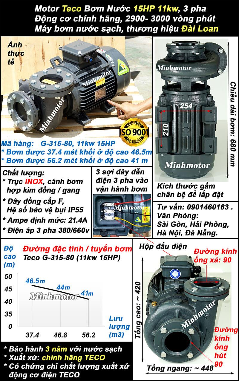 Bơm Teco 15Hp 11Kw G315-80, lưu lượng 56.2 m3/h, cột áp 46.5m