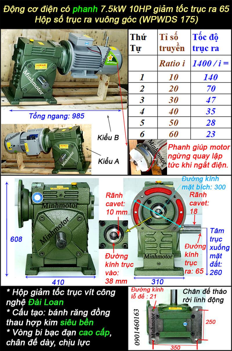 Động cơ giảm tốc có phanh 10HP 7.5kw