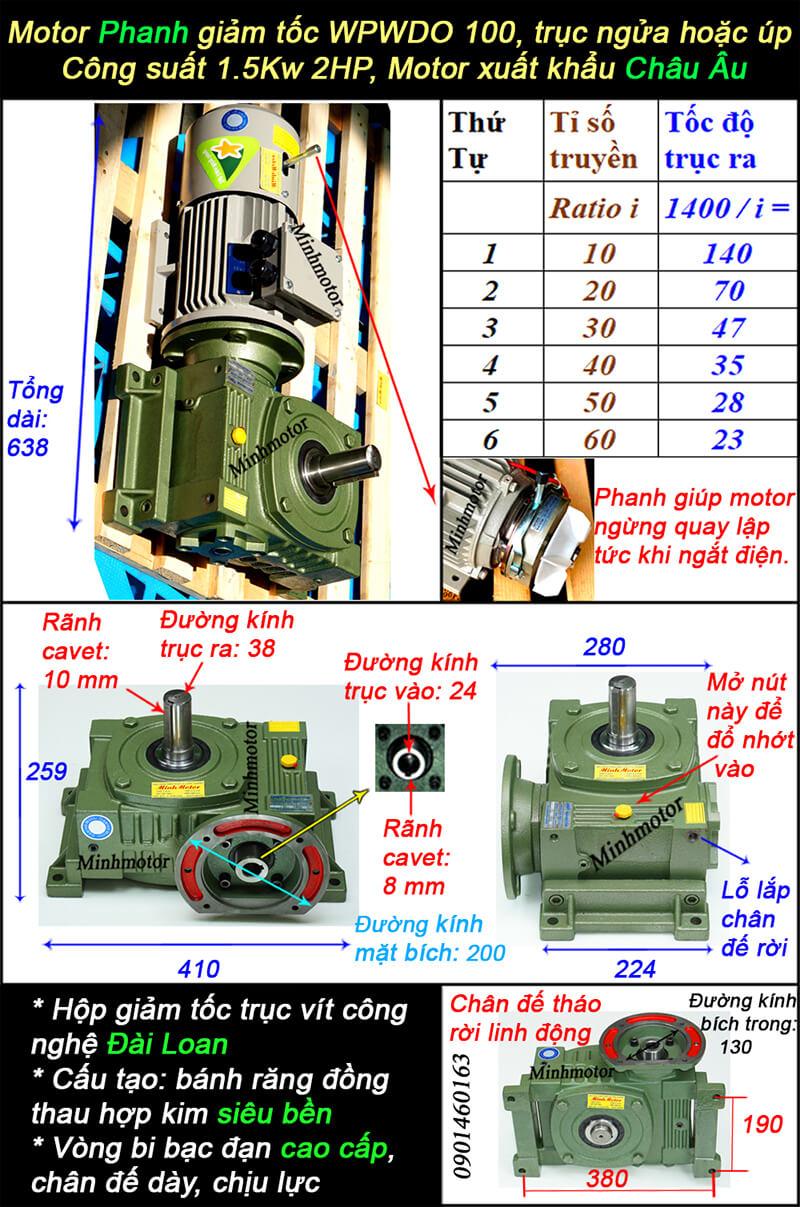 Motor giảm tốc có thắng 2HP 1.5kw loại trục ra ngửa