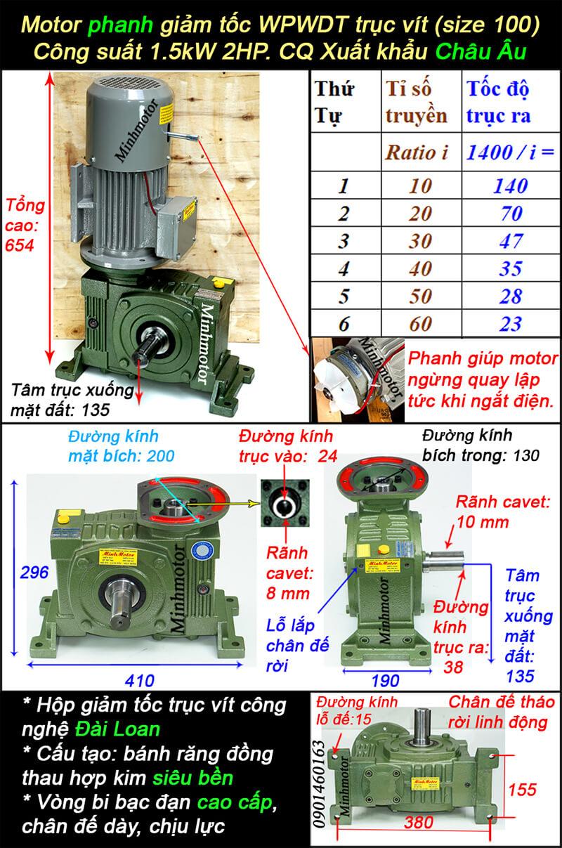 Động cơ giảm tốc có thắng 1.5kw 2HP gắn hộp giảm tốc trục vào ngửa