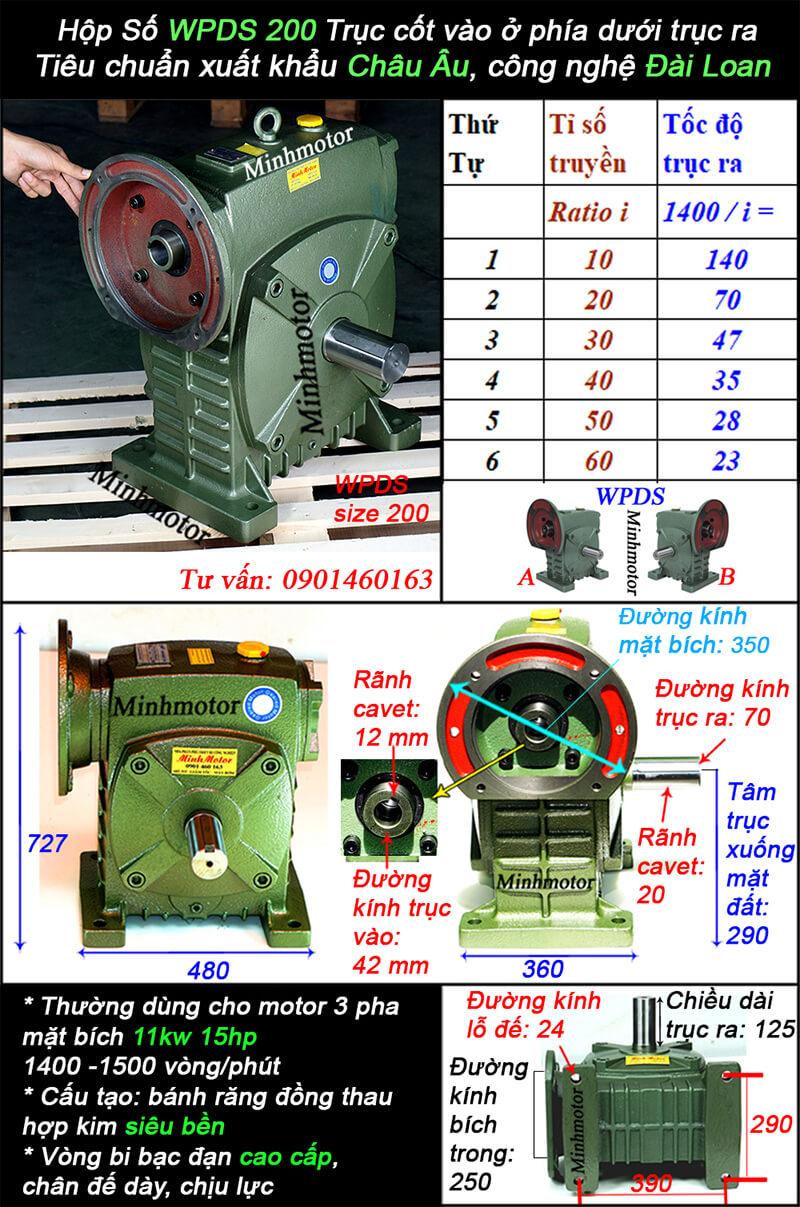 Bản vẽ kỹ thuật hộp số trục vít WPS-HMW-BSN-BSM size 200